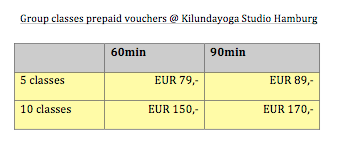 Katrin's regular group class prepaid vouchers